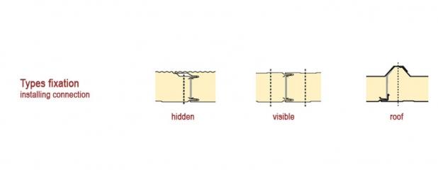 Panels BT 3-3 eng